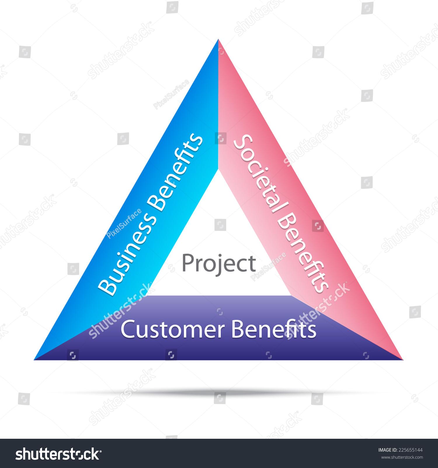 关于项目管理信息图形元素