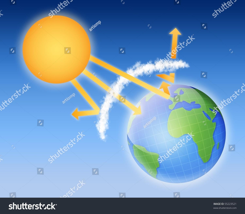 太阳光与地球大气温室效应方案-抽象,插图/剪贴图-()